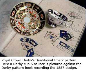 Page from Crown Derby pattern book